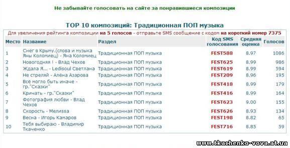 ТОП-10, Тебя выбираю. Владимир Ткаченко